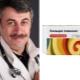 الدكتور كوماروفسكي حول غلوكونات الكالسيوم