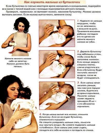 การให้นมทารกจากขวด