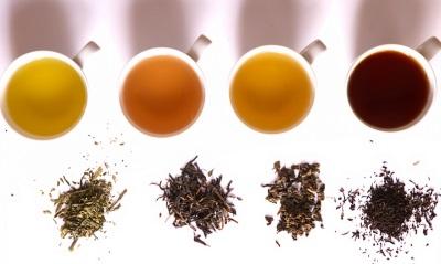 Jenis teh yang berbeza