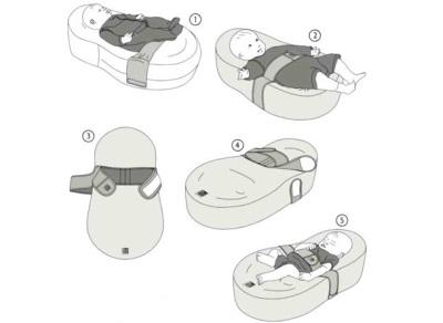 Cocoonababy cocoon mattress - bagaimana hendak menyesuaikan diri dengan bayi baru lahir